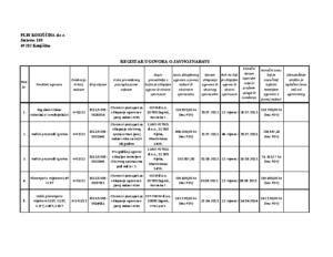 Registar ugovora o javnoj nabavi